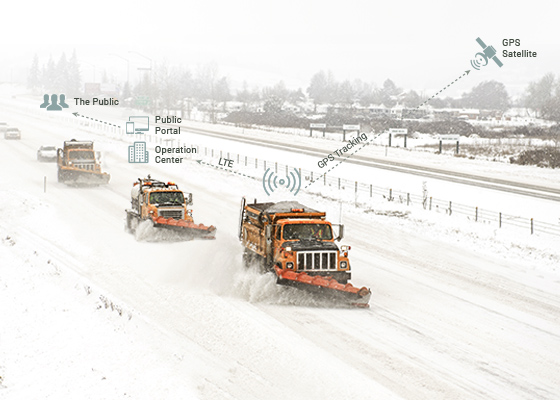 Vehicle Telematics Reveals Snow Plow Progress to Eliminate Suspenseful Waits